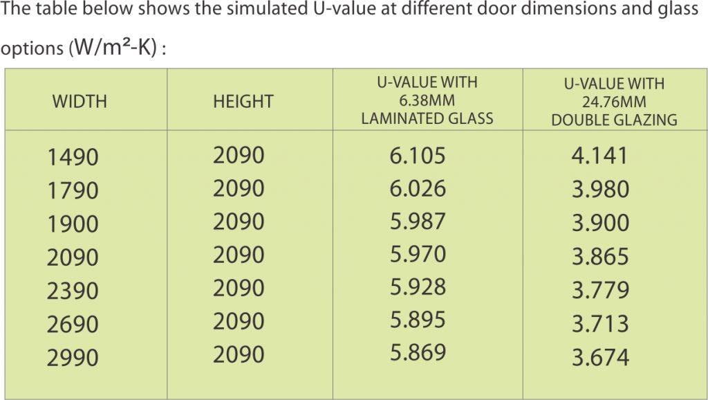 Aluminium Windows And Doors In South Africa Crealco